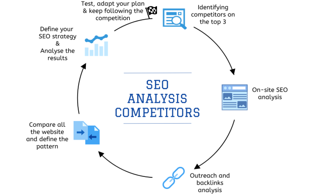 competitor analysis (2)